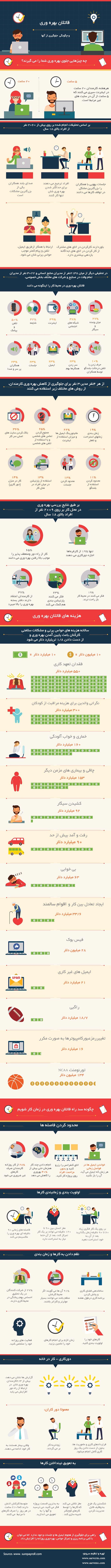 ProductivityInfographic